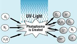 uvlight-diagram.jpg