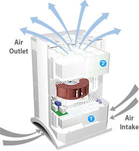 hpc-airflow.jpg