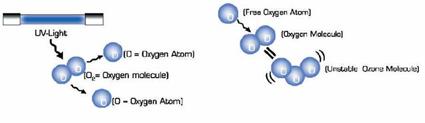 ozone-chemistry.jpg