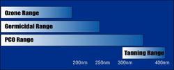 ozone-range.jpg